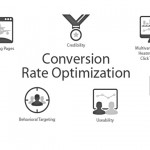 Conversion Rate Optimization Services India